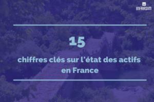 15 chiffres clés sur l'état des actifs en France